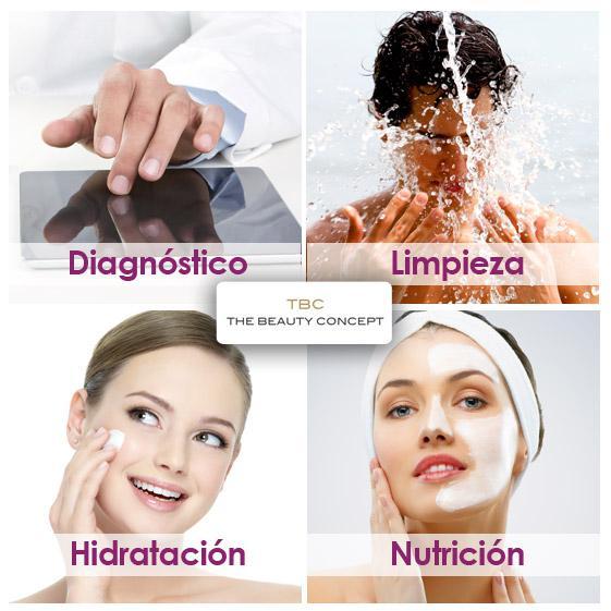 the beauty concept blog cuidados